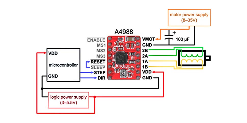 A4988 stepper motor driver connections - iknowvations.in