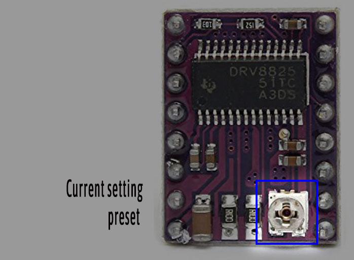 Current preset of DRV8825 module - Iknowvations.in