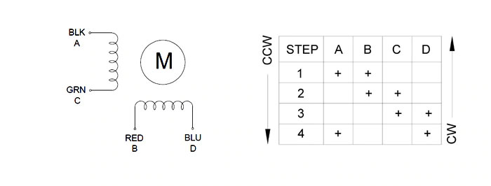Connecting stepper motor -iknowvations.in